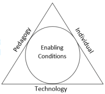 ELearning-Triangle.png?mtime=20180627164230#asset:96327