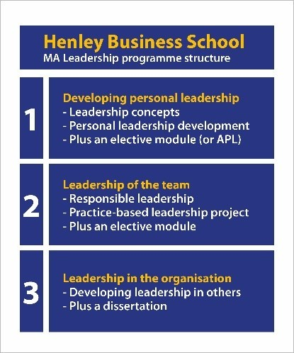 Leadership in Times of Uncertainty | Henley Business School