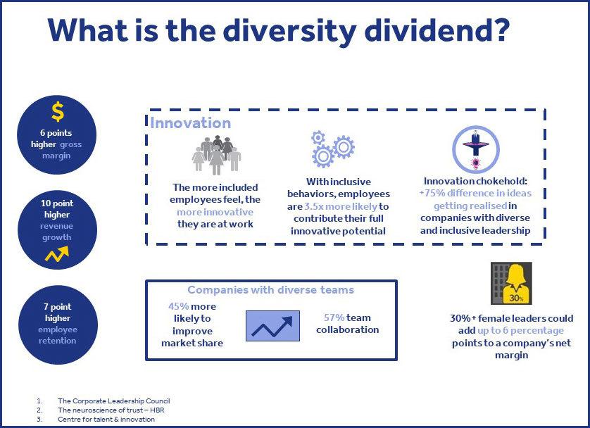 Regatta-Diversity-Dividend.jpg?mtime=20190710122055#asset:118269