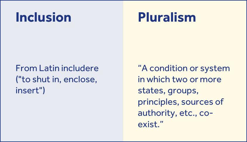 Shaheena-Slides-Pluralism.jpg?mtime=20190710153044#asset:118323