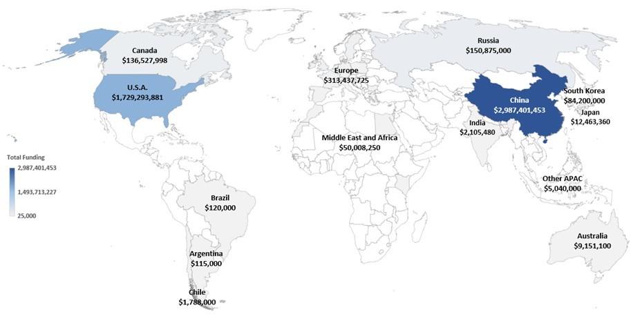 Vc E Sports Map