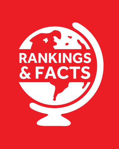 Mba Exmba Rankings 2015 291 3 Rankings Facts