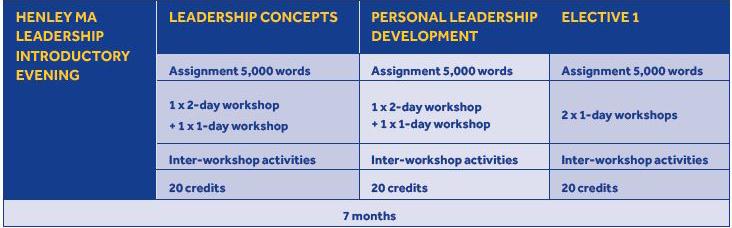 MA-Leadership-Stage-1.JPG?mtime=20171129113248#asset:87215