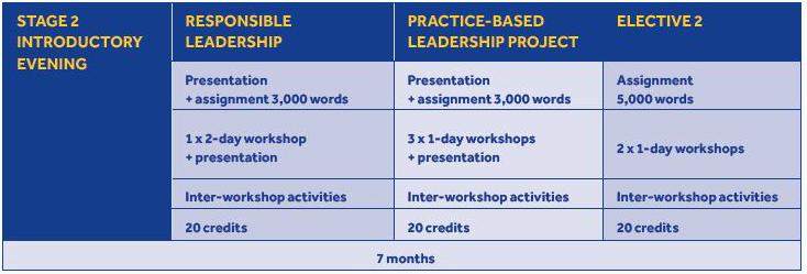 MA-Leadership-stage-2.JPG?mtime=20171129113248#asset:87216