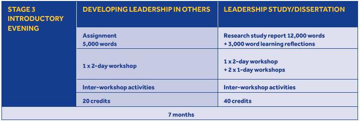 MA-Leadership-stage-3.JPG?mtime=20171129113249#asset:87217