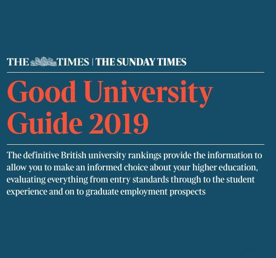 Real Estate & Planning top the table for graduate prospects
