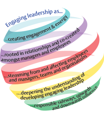 Henley Centre for Engaging Leadership seeking to appoint a Lecturer in Leadership