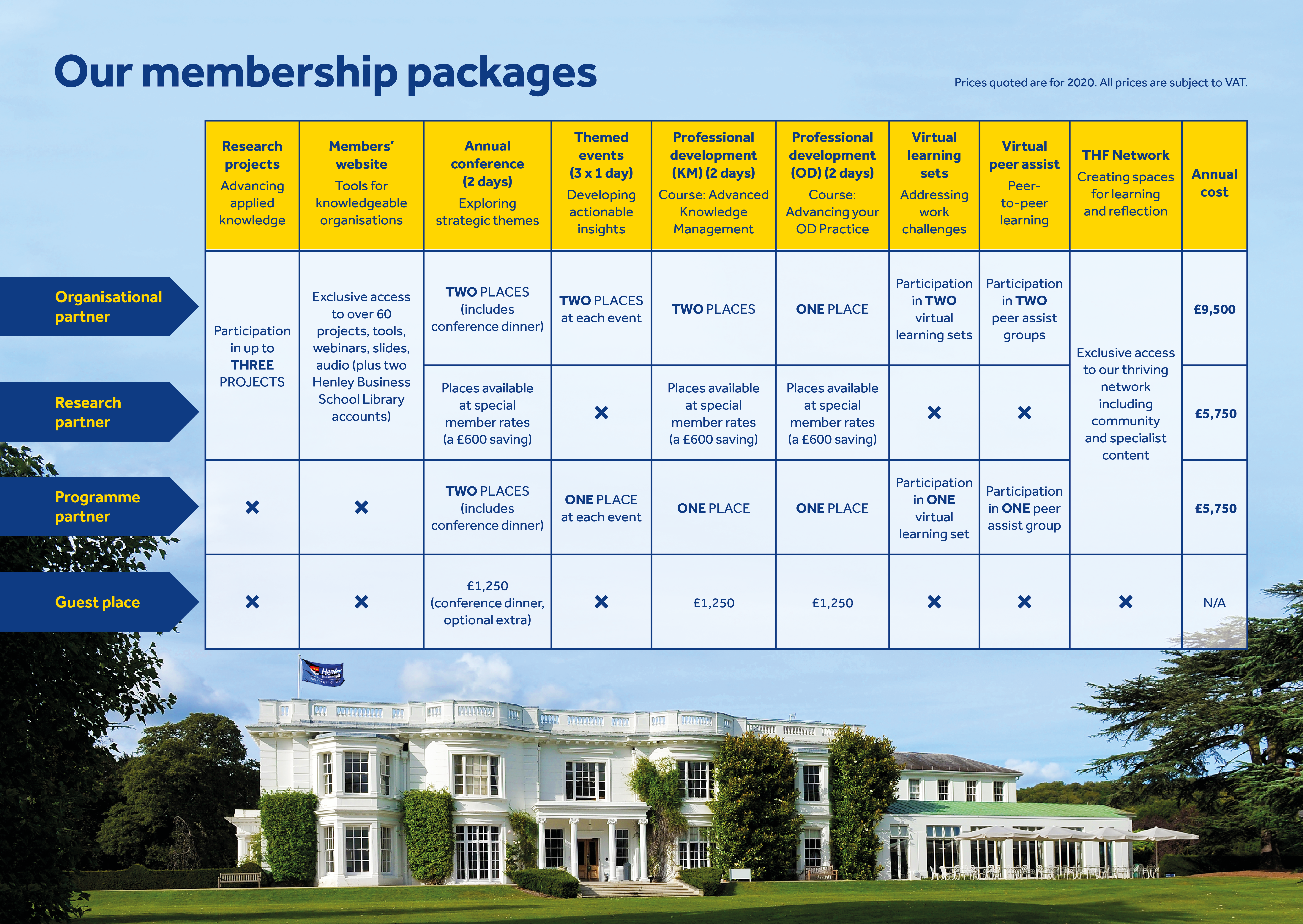 Our-membership-packages-v2-002.png?mtime=20200507095213#asset:134196
