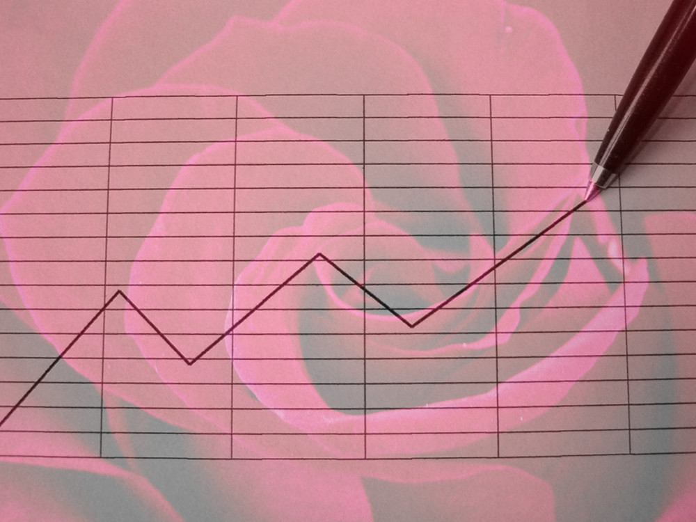 Rosy graph