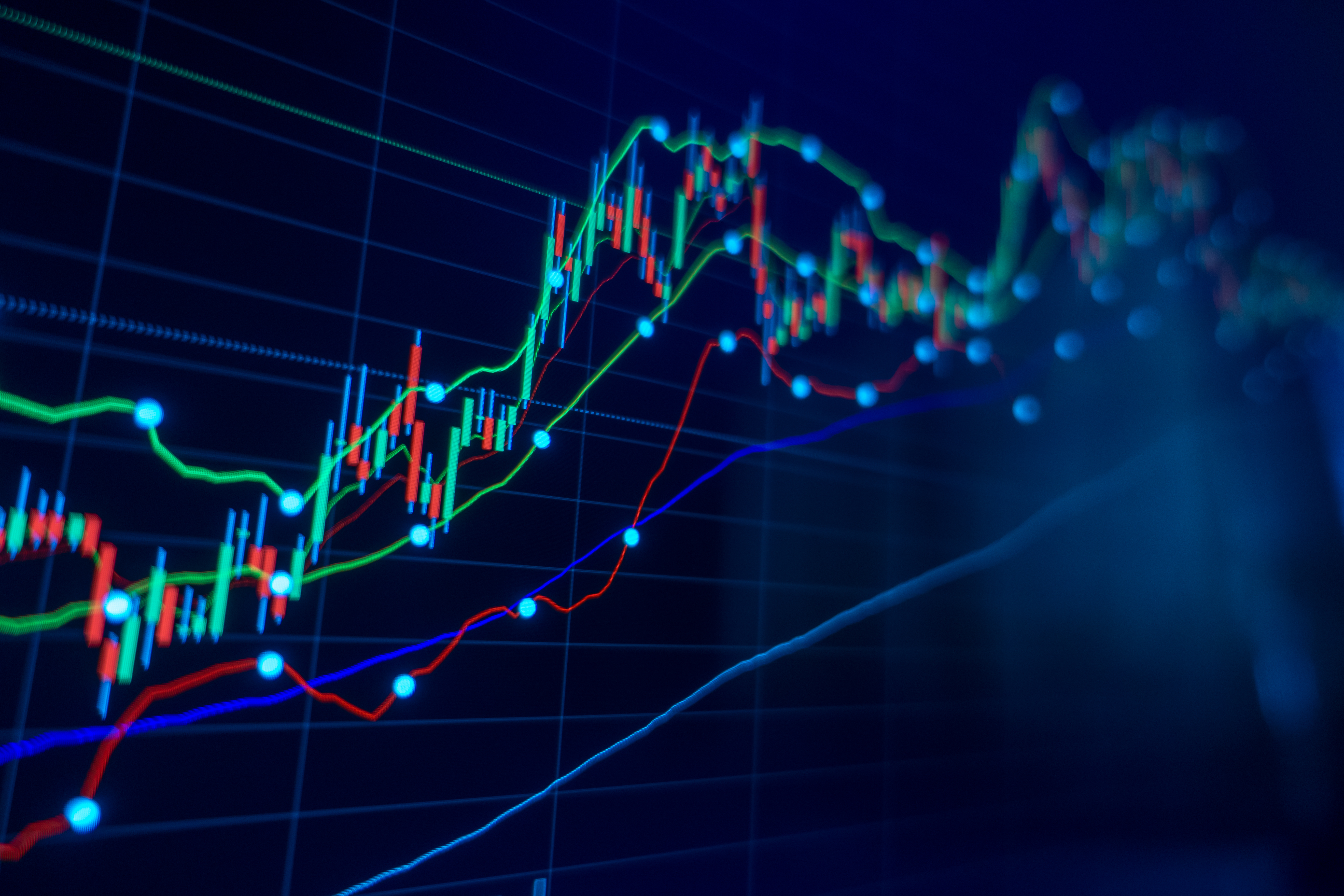 How have capital markets fared in 2020?