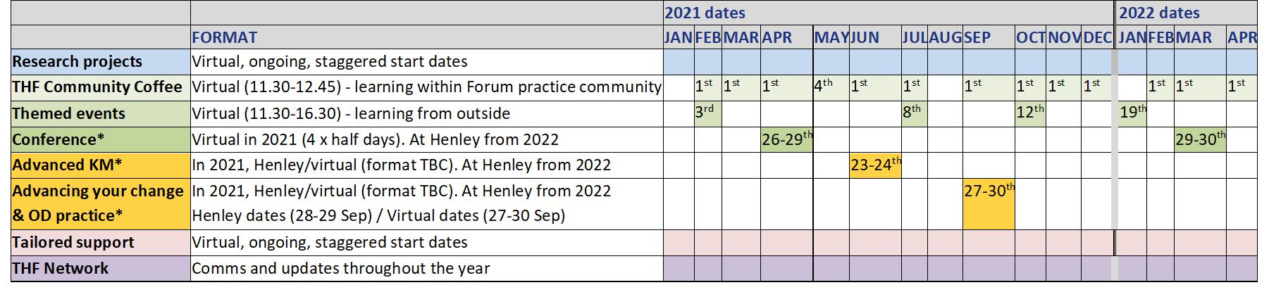 Henley Forum Events Calandar 2021